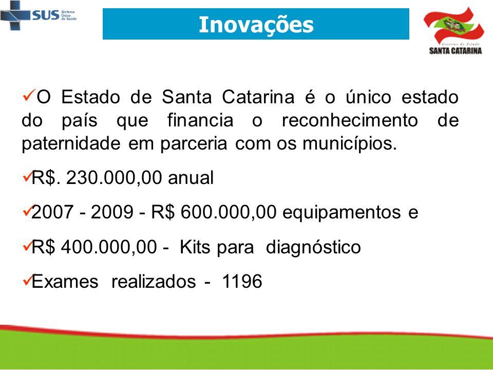 Inovações   O Estado de Santa Catarina é o único estado do país que financia o reconhecimento de paternidade em parceria com os municípios.   R$.