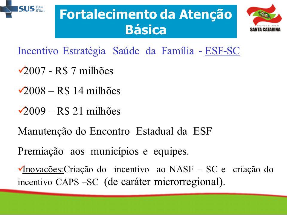 Incentivo Estratégia Saúde da Família - ESF-SC   2007 - R$ 7 milhões   2008 – R$ 14 milhões   2009 – R$ 21 milhões Manutenção do Encontro Estadu