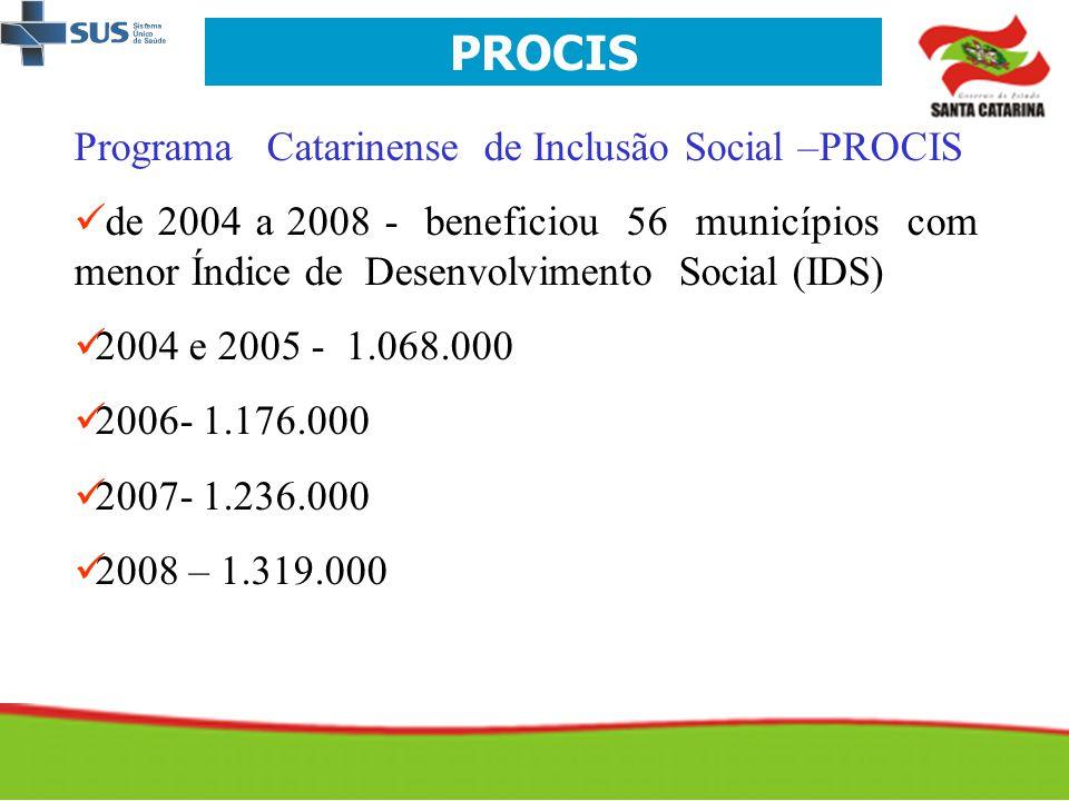 Programa Catarinense de Inclusão Social –PROCIS   Em 2009 - reformulação da Lei beneficiará 25 municípios com menor índice de desenvolvimento Humano ( IDH); Ficam mantidos os recursos do orçamento para Estratégia de saúde da família reajustando o valor de R$ 1.200 por equipe para R$ 1.900.