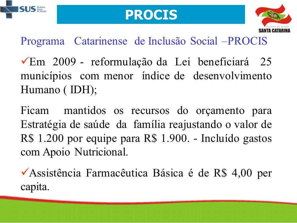 Programa Catarinense de Inclusão Social –PROCIS   Em 2009 - reformulação da Lei beneficiará 25 municípios com menor índice de desenvolvimento Humano