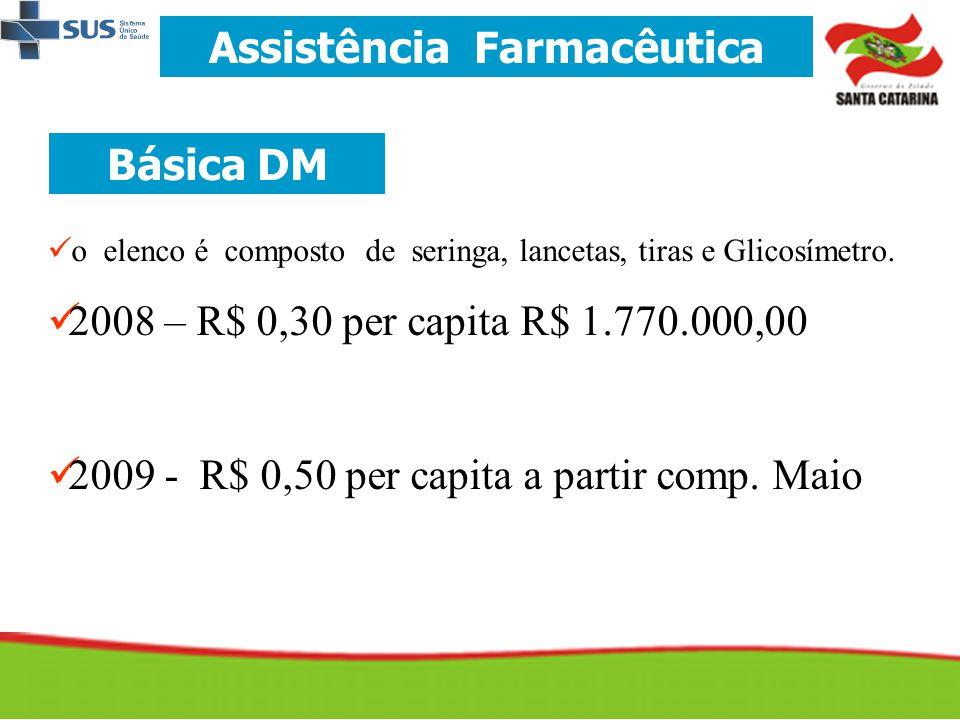 Assistência Farmacêutica Básica DM   o elenco é composto de seringa, lancetas, tiras e Glicosímetro.   2008 – R$ 0,30 per capita R$ 1.770.000,00 