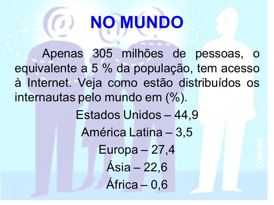 NO MUNDO Apenas 305 milhões de pessoas, o equivalente a 5 % da população, tem acesso à Internet. Veja como estão distribuídos os internautas pelo mund