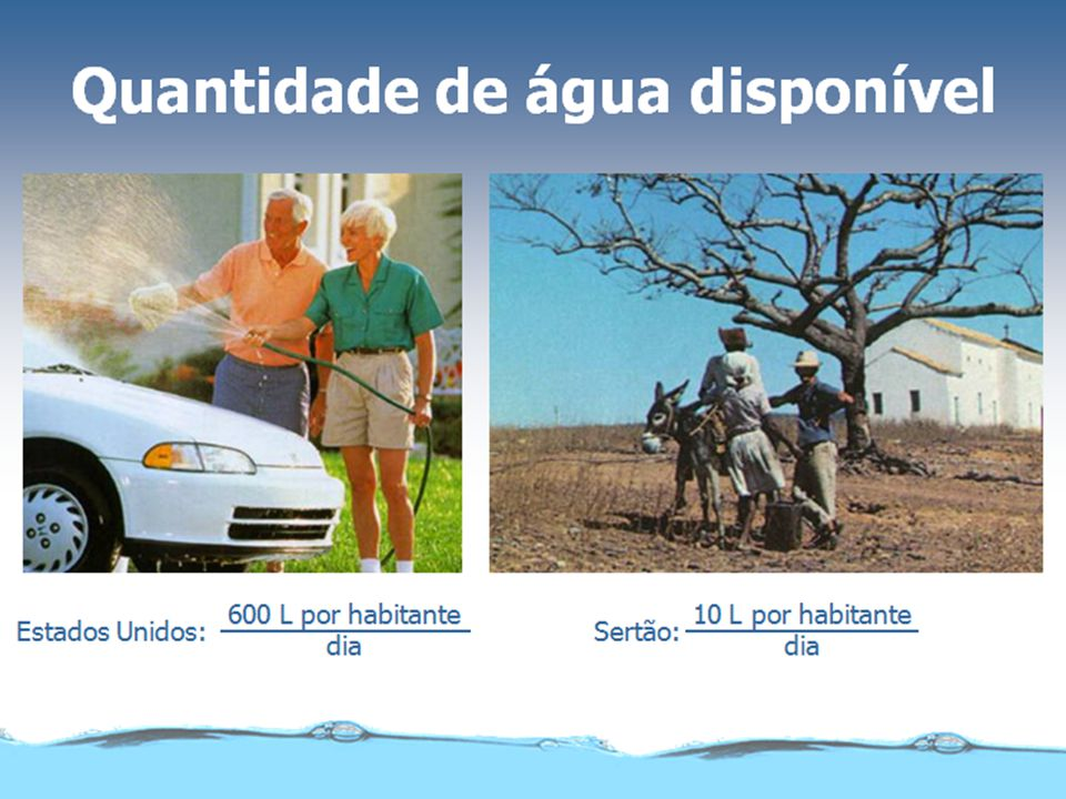 I MPORTÂNCIA DA Á GUA Agricultura Indústria Transporte