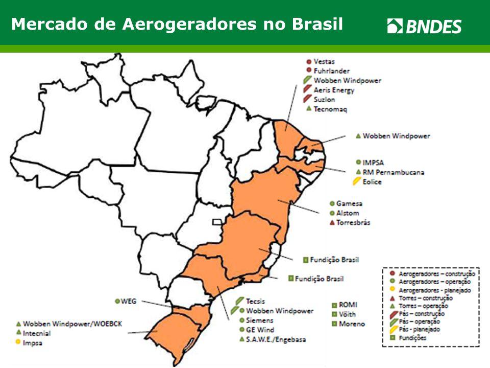 Mercado de Aerogeradores no Brasil