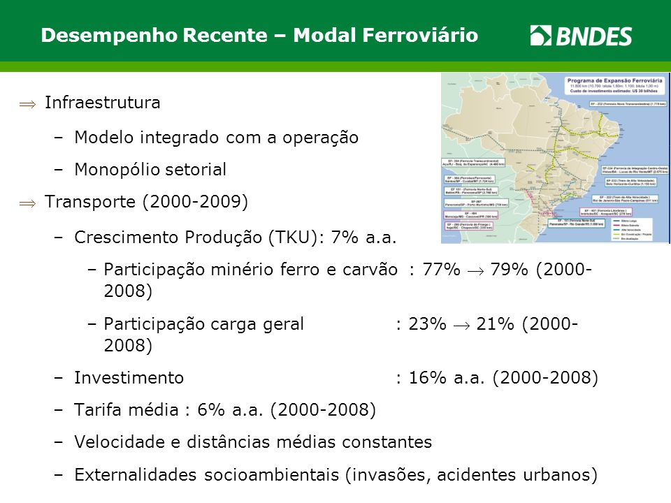 Desempenho Recente – Modal Ferroviário Infraestrutura –Modelo integrado com a operação –Monopólio setorial Transporte (2000-2009) –Crescimento Produ