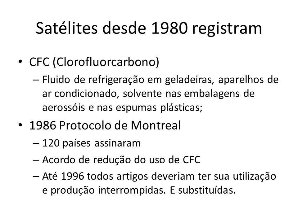 Satélites desde 1980 registram • CFC (Clorofluorcarbono) – Fluido de refrigeração em geladeiras, aparelhos de ar condicionado, solvente nas embalagens de aerossóis e nas espumas plásticas; • 1986 Protocolo de Montreal – 120 países assinaram – Acordo de redução do uso de CFC – Até 1996 todos artigos deveriam ter sua utilização e produção interrompidas.