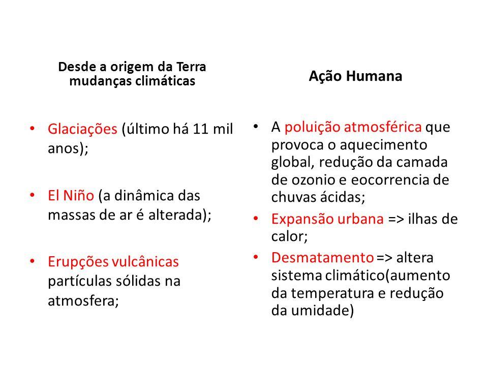 Desde a origem da Terra mudanças climáticas • Glaciações (último há 11 mil anos); • El Niño (a dinâmica das massas de ar é alterada); • Erupções vulcânicas partículas sólidas na atmosfera; Ação Humana • A poluição atmosférica que provoca o aquecimento global, redução da camada de ozonio e eocorrencia de chuvas ácidas; • Expansão urbana => ilhas de calor; • Desmatamento => altera sistema climático(aumento da temperatura e redução da umidade)