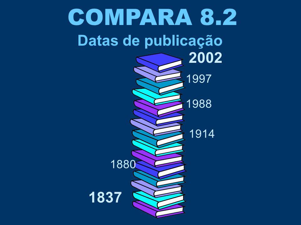 COMPARA 8.2 Datas de publicação 1837 2002 1880 1997 1988 1914