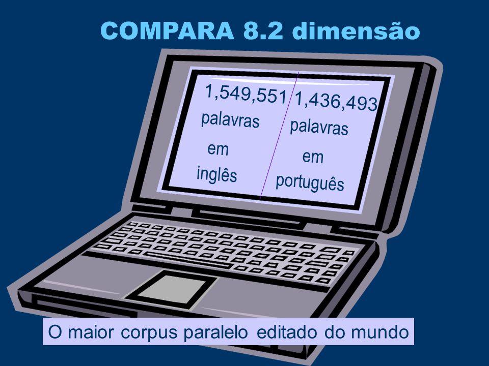 COMPARA 8.2 dimensão 1,549,551 1,436,493 palavras em em inglês português O maior corpus paralelo editado do mundo
