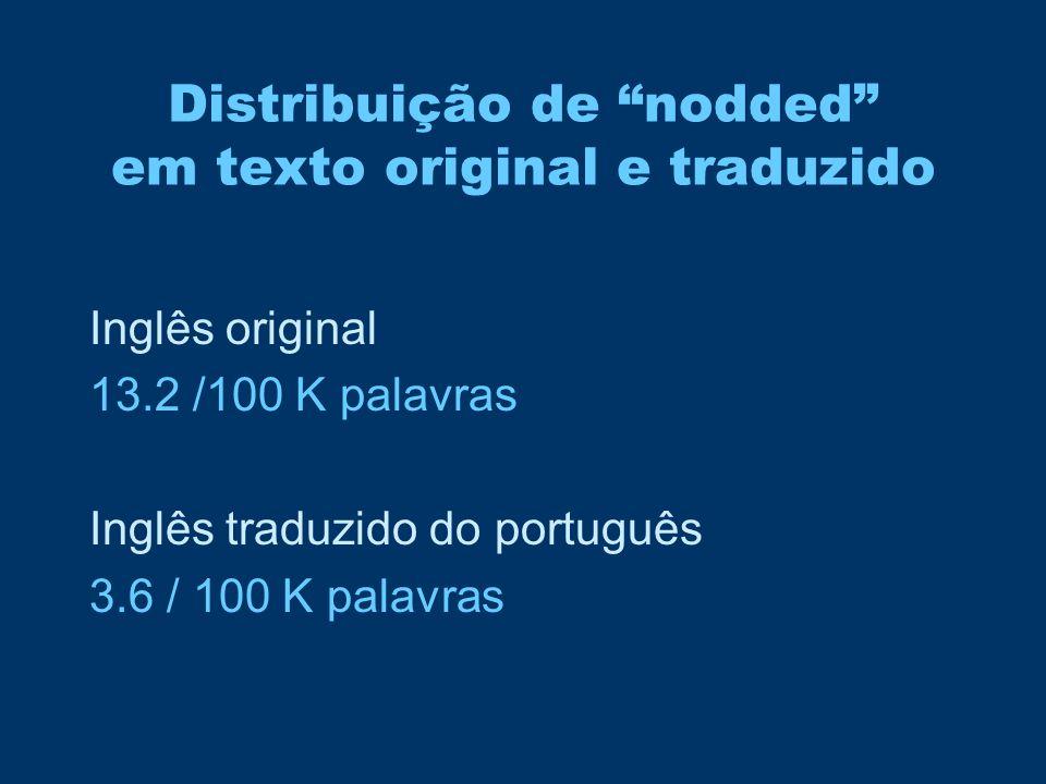 """Distribuição de """"nodded"""" em texto original e traduzido Inglês original 13.2 /100 K palavras Inglês traduzido do português 3.6 / 100 K palavras"""