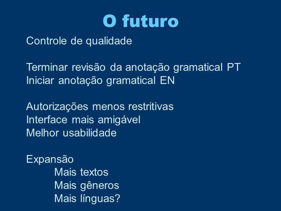 O futuro Controle de qualidade Terminar revisão da anotação gramatical PT Iniciar anotação gramatical EN Autorizações menos restritivas Interface mais