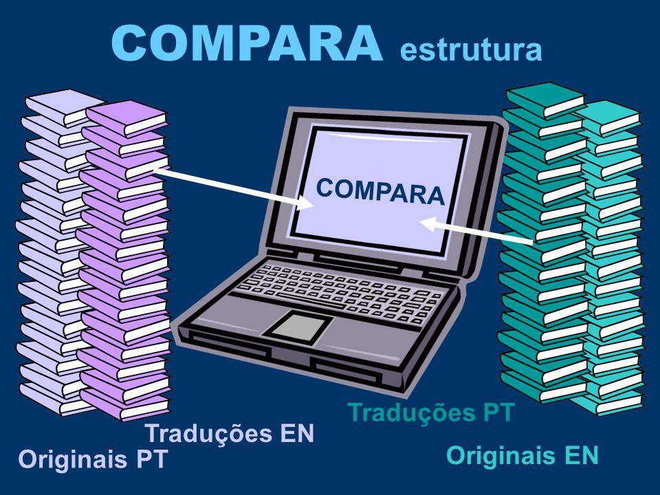 Distribuição de nodded em texto original e traduzido Inglês original 13.2 /100 K palavras Inglês traduzido do português 3.6 / 100 K palavras