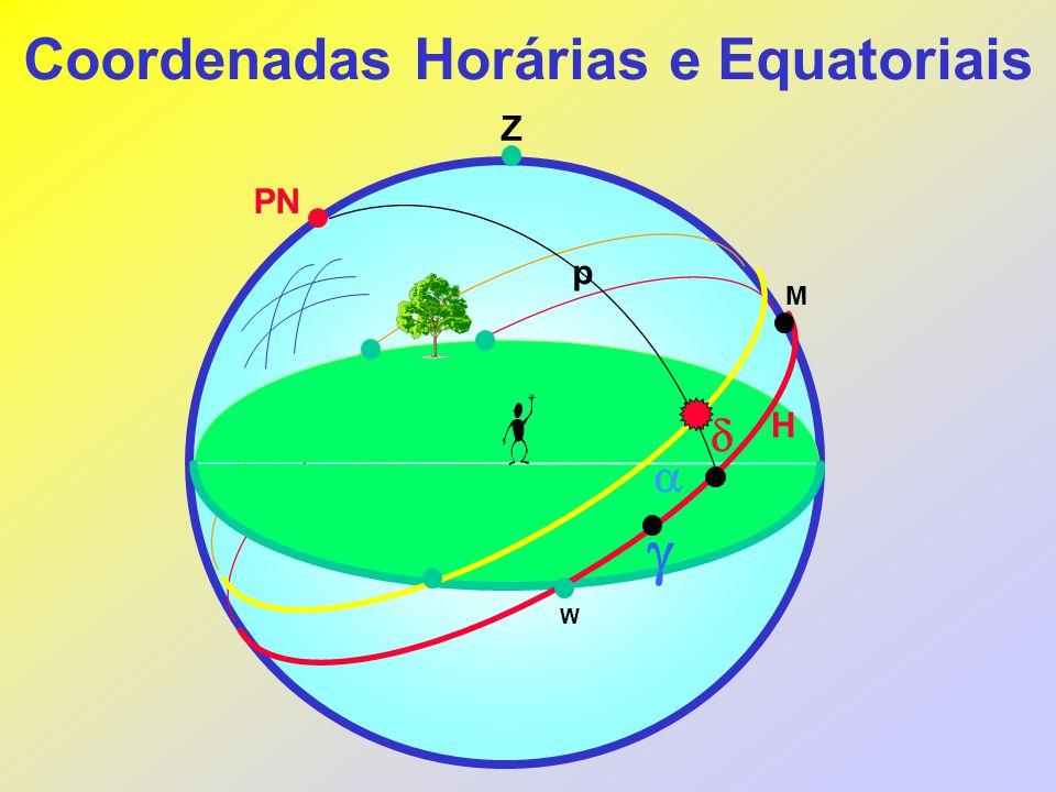 Coordenadas Horárias e Equatoriais Z PN H    p W M