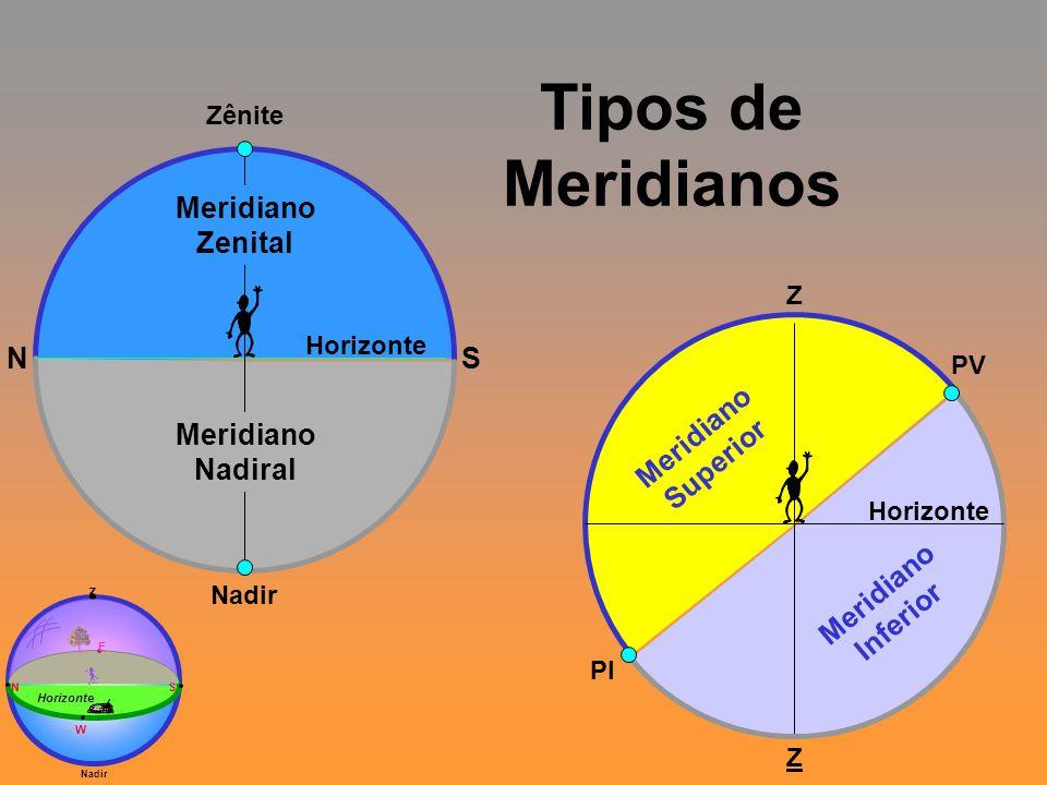 Tipos de Meridianos Horizonte Zênite Nadir NS Meridiano Zenital Meridiano Nadiral Z Z Horizonte PV PI Meridiano Superior Meridiano Inferior Z N S E W