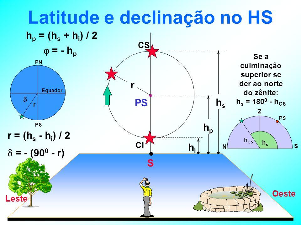 Latitude e declinação no HS S Oeste Leste PS CS CI hshs hphp hihi r h p = (h s + h i ) / 2  = - h p r = (h s - h i ) / 2  = - (90 0 - r) Equador PN