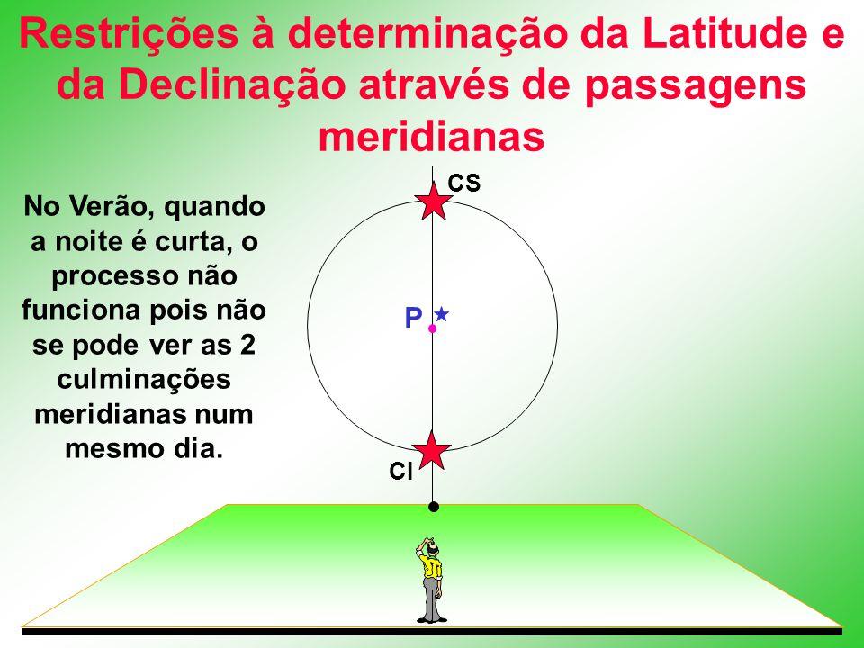 Restrições à determinação da Latitude e da Declinação através de passagens meridianas P CS CI No Verão, quando a noite é curta, o processo não funcion