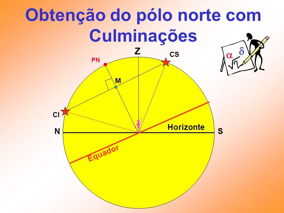 Obtenção do pólo norte com Culminações SN Z Horizonte Equador CS CI M PN  