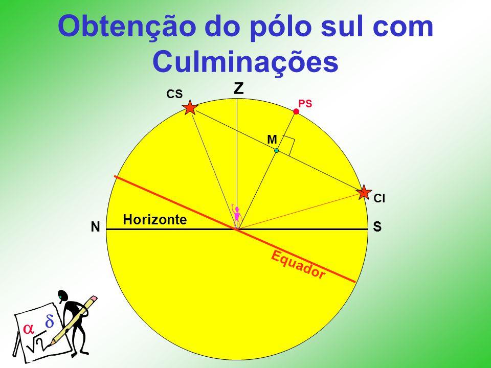 Obtenção do pólo sul com Culminações NS Z Horizonte Equador CS CI M PS  