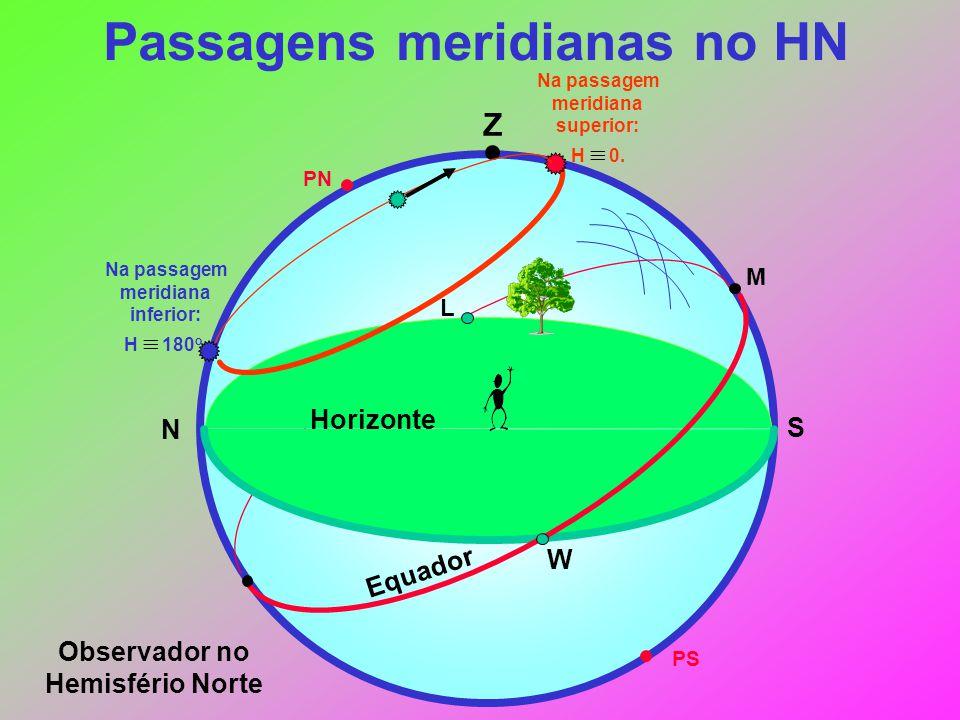 Passagens meridianas no HN Z PN Horizonte Equador W S L Na passagem meridiana superior: H  0. Na passagem meridiana inferior: H  180 o. PS Observado