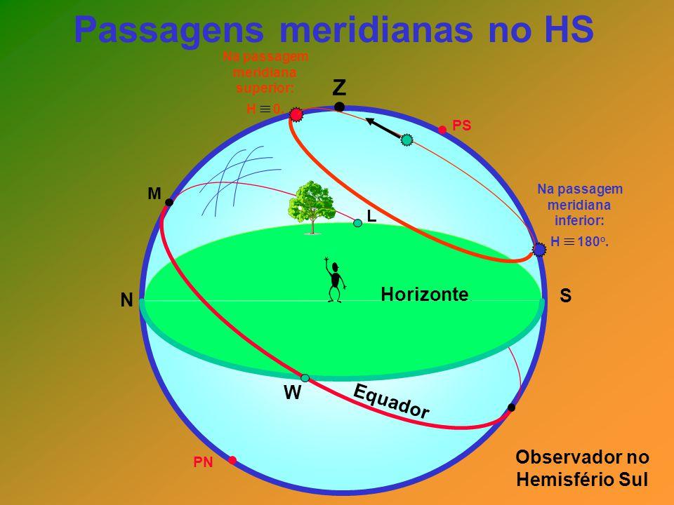 Passagens meridianas no HS Z PS Horizonte Equador W N L Na passagem meridiana superior: H  0. Na passagem meridiana inferior: H  180 o. PN S Observa