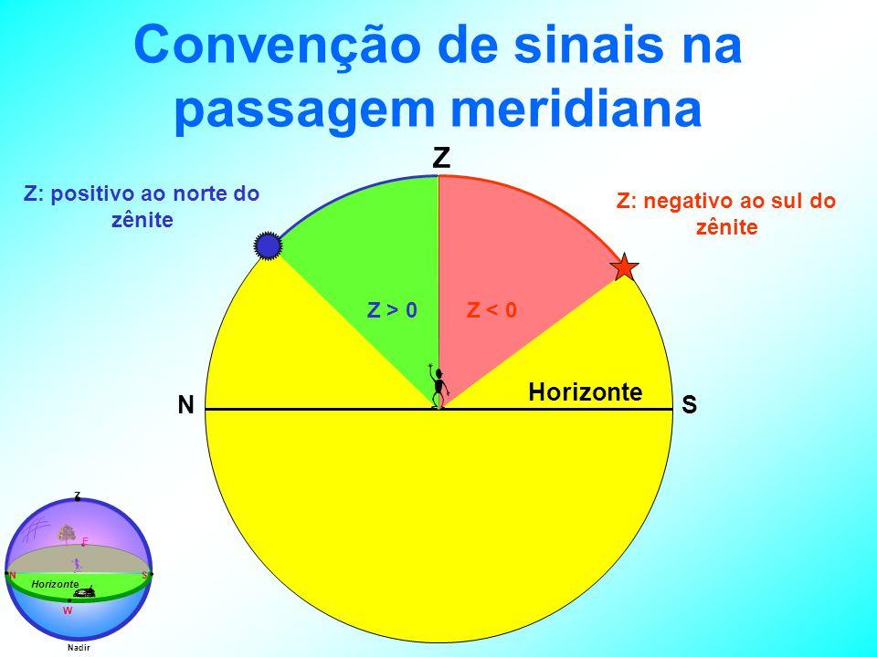 Convenção de sinais na passagem meridiana NS Z Horizonte Z < 0 Z > 0 Z: positivo ao norte do zênite Z: negativo ao sul do zênite Z N S E W Nadir Horiz