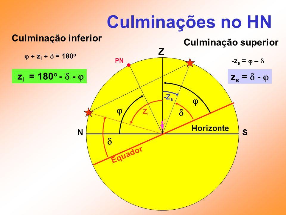 Culminações no HN SN Z Horizonte ZiZi -Z s PN Equador     Culminação superior -z s =  –  z s =  -  Culminação inferior  + z i +  = 180 o z i