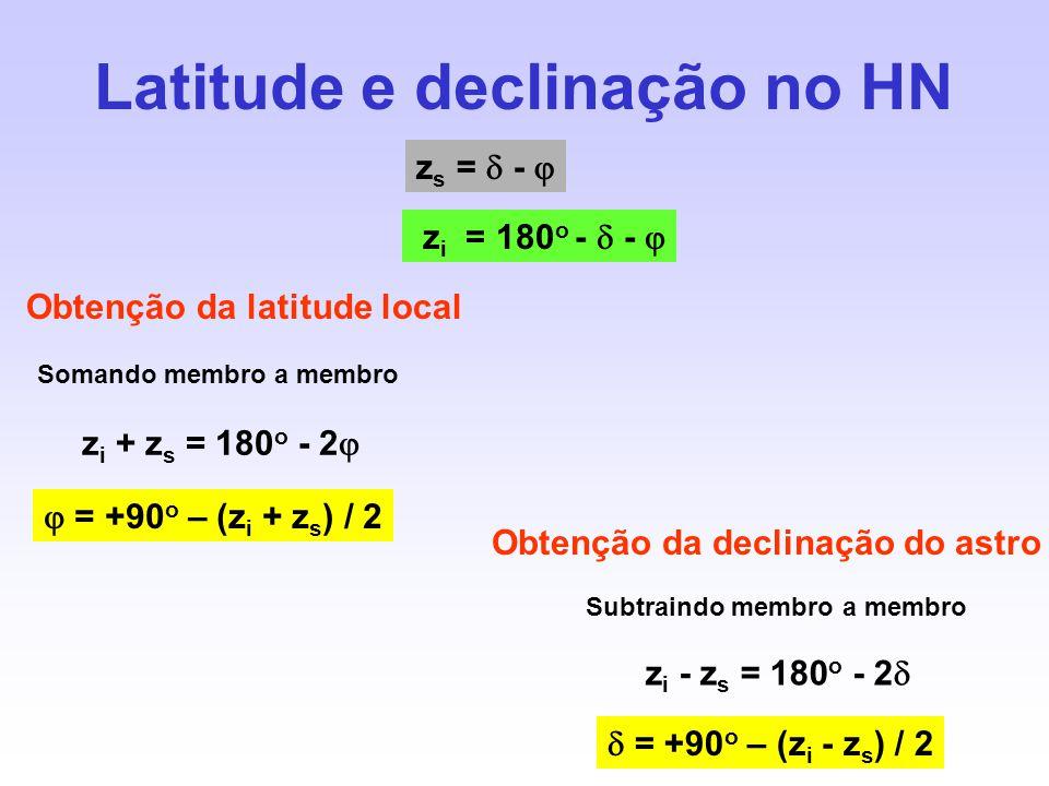 Latitude e declinação no HN z s =  -  z i = 180 o -  -  Somando membro a membro z i + z s = 180 o - 2   = +90 o – (z i + z s ) / 2 Subtraindo me