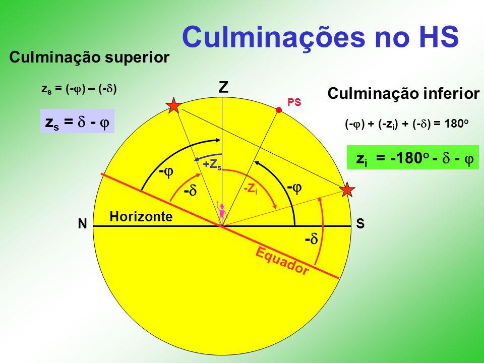 Culminações no HS NS Z Horizonte -Z i +Z s PS Equador -- -- -- -- Culminação superior z s = (-  ) – (-  ) z s =  -  Culminação inferior (-