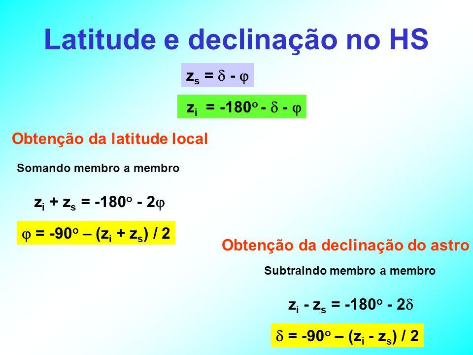 Latitude e declinação no HS z s =  -  z i = -180 o -  -  Somando membro a membro z i + z s = -180 o - 2   = -90 o – (z i + z s ) / 2 Subtraindo