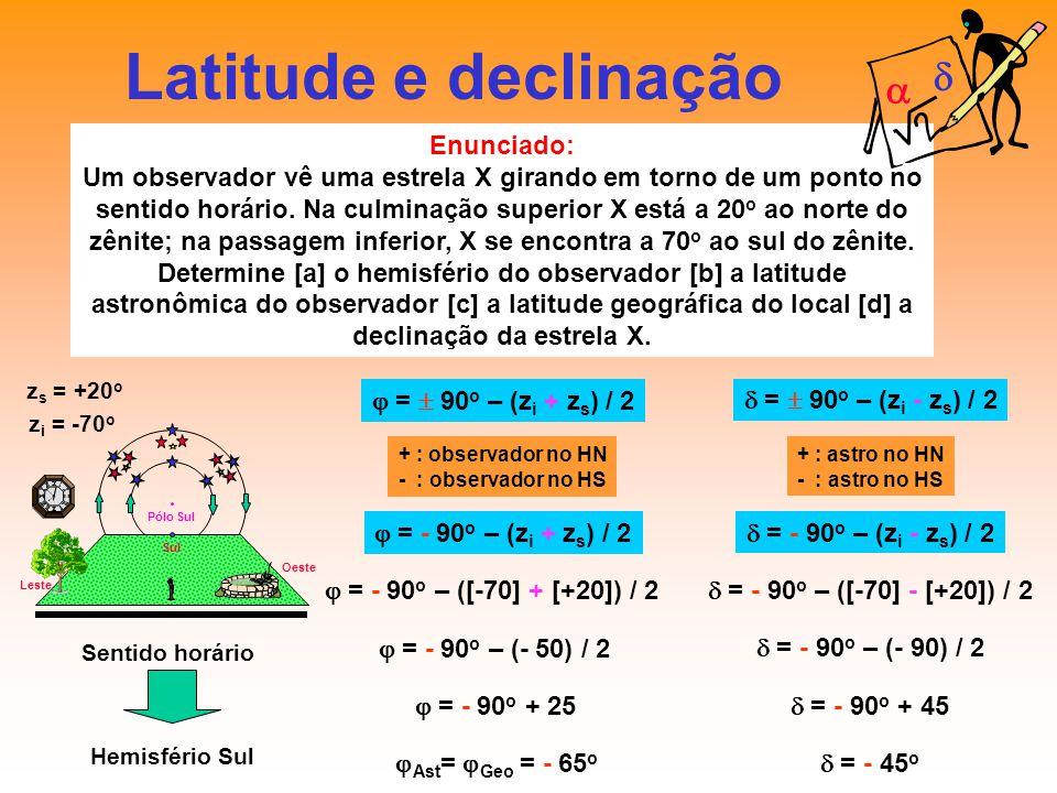 Latitude e declinação Enunciado: Um observador vê uma estrela X girando em torno de um ponto no sentido horário. Na culminação superior X está a 20 o