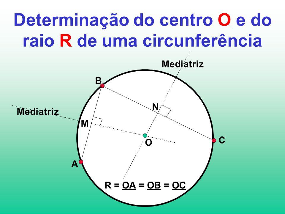 Determinação do centro O e do raio R de uma circunferência A B C M Mediatriz N O R = OA = OB = OC