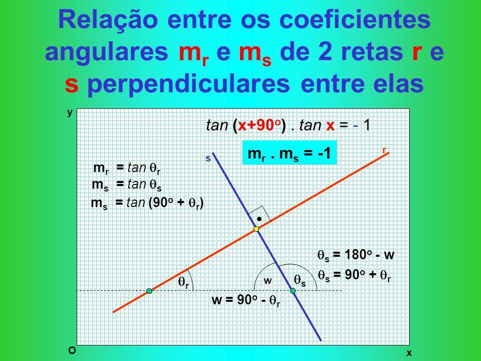 Relação entre os coeficientes angulares m r e m s de 2 retas r e s perpendiculares entre elas x y O r rr m r. m s = -1 ss s w w = 90 o -  r  s =
