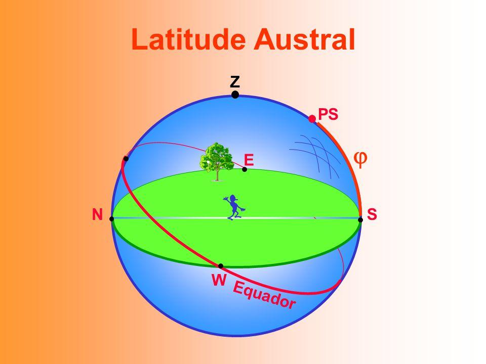 Latitude Austral Z NS W Equador PS E 