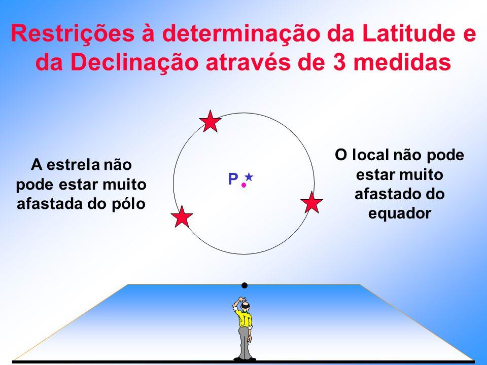 Restrições à determinação da Latitude e da Declinação através de 3 medidas P A estrela não pode estar muito afastada do pólo O local não pode estar mu