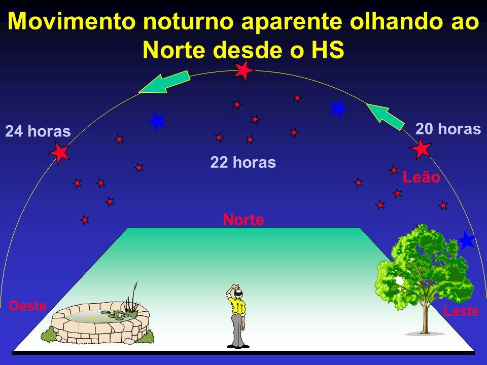 Movimento noturno aparente olhando ao Norte desde o HS Norte Leste Oeste Leão 20 horas 22 horas 24 horas