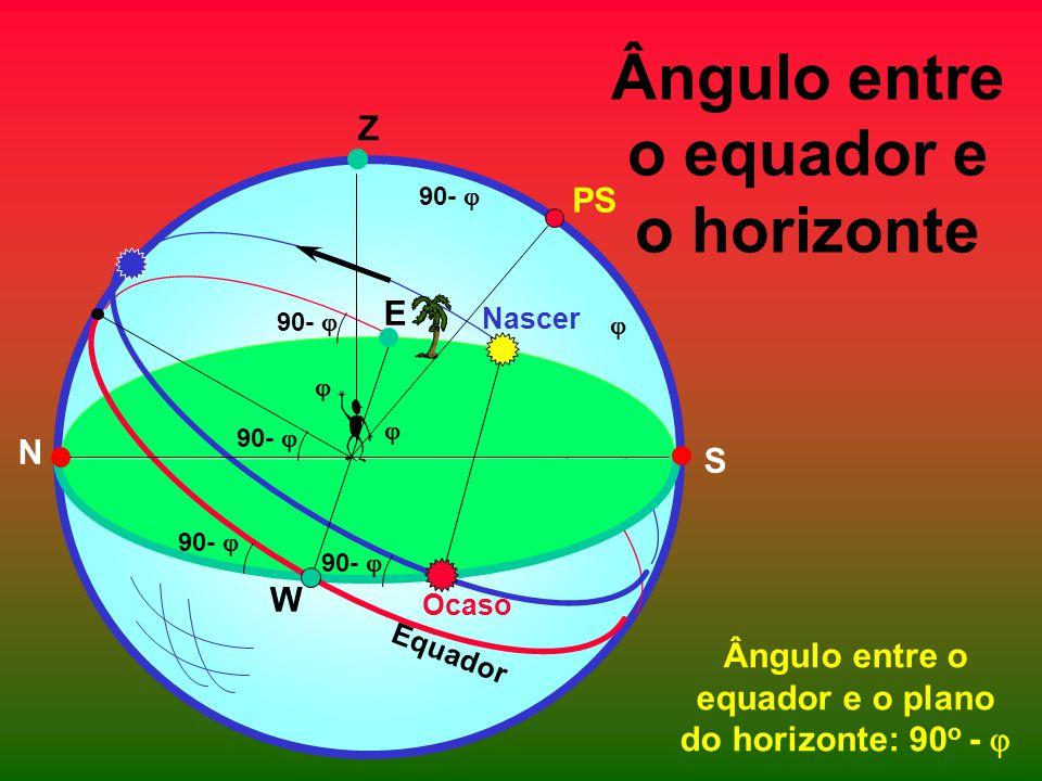 Ângulo entre o equador e o horizonte N S Ângulo entre o equador e o plano do horizonte: 90 o -  Z PS W Equador E Nascer Ocaso    90- 