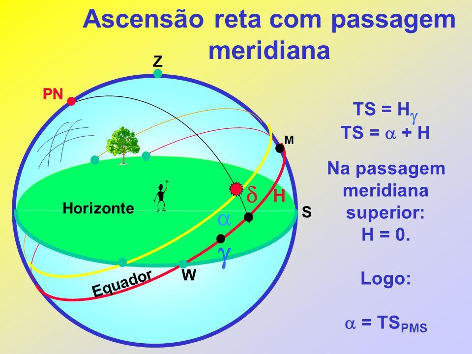 Ascensão reta com passagem meridiana Z PN H    TS = H  TS =  + H Na passagem meridiana superior: H = 0. Logo:  = TS PMS Horizonte Equador W S M