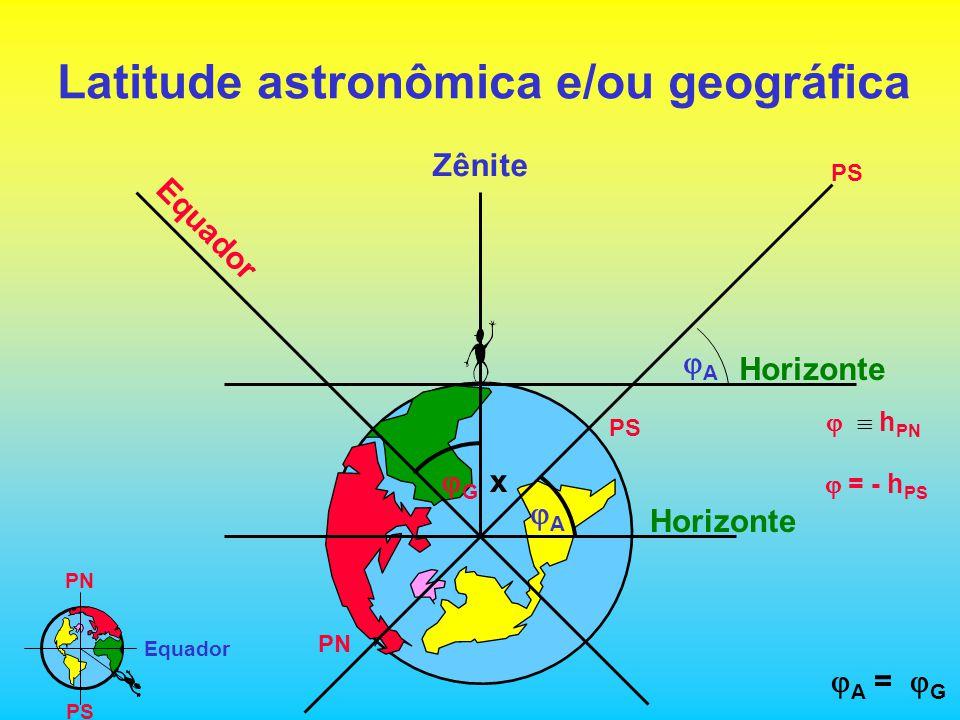 PS Equador PN Latitude astronômica e/ou geográfica PN PS Equador Horizonte Zênite GG AA Horizonte AA  A =  G x   h PN  = - h PS