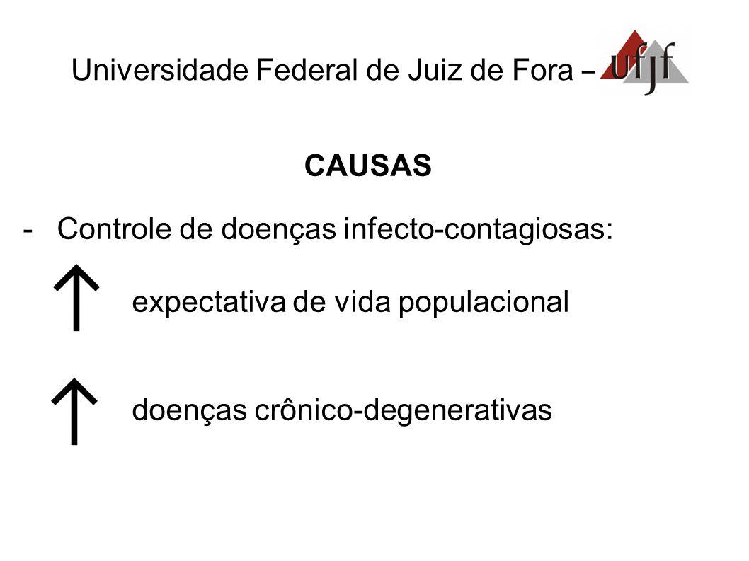 CAUSAS -Controle de doenças infecto-contagiosas: expectativa de vida populacional doenças crônico-degenerativas