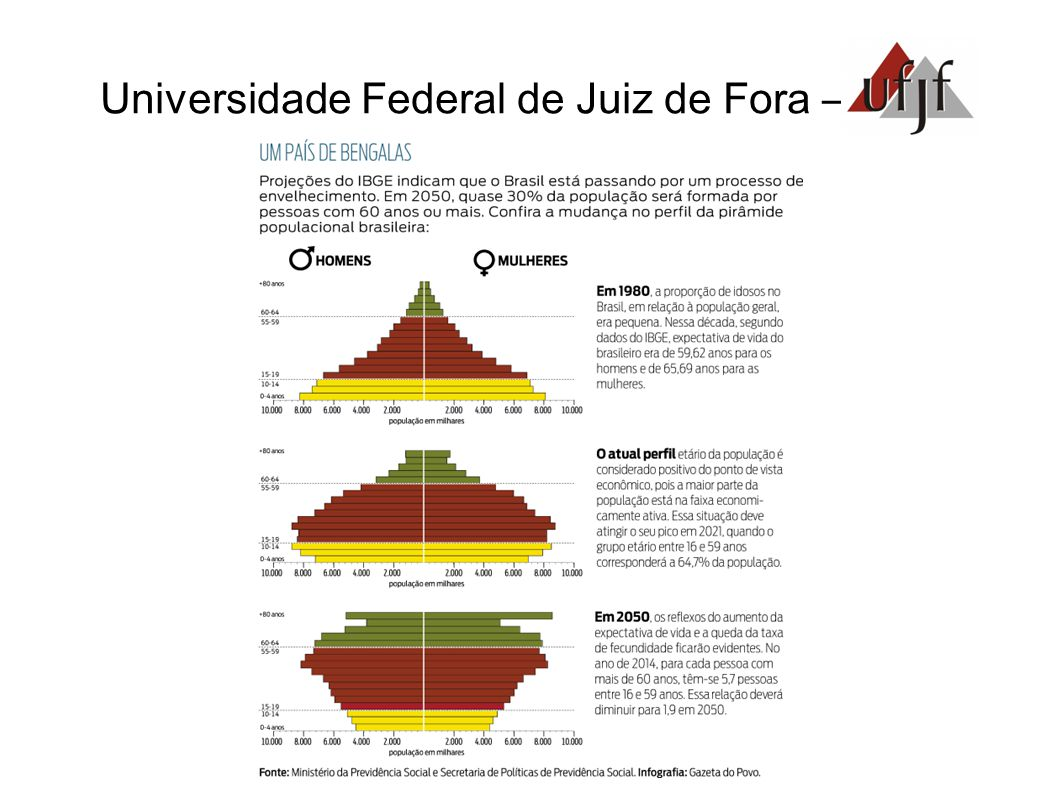 Universidade Federal de Juiz de Fora – CAUSAS