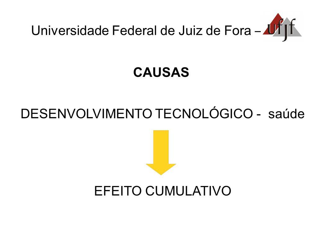 Universidade Federal de Juiz de Fora – CAUSAS DESENVOLVIMENTO TECNOLÓGICO - saúde EFEITO CUMULATIVO