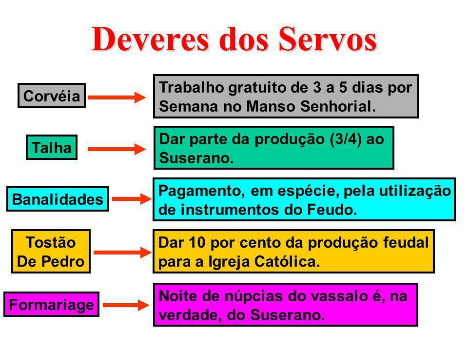 Deveres dos Servos Corvéia Trabalho gratuito de 3 a 5 dias por Semana no Manso Senhorial.