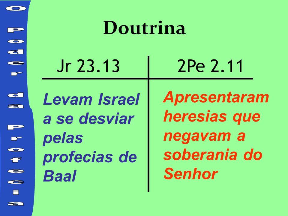 Doutrina Levam Israel a se desviar pelas profecias de Baal Jr 23.132Pe 2.11 Apresentaram heresias que negavam a soberania do Senhor