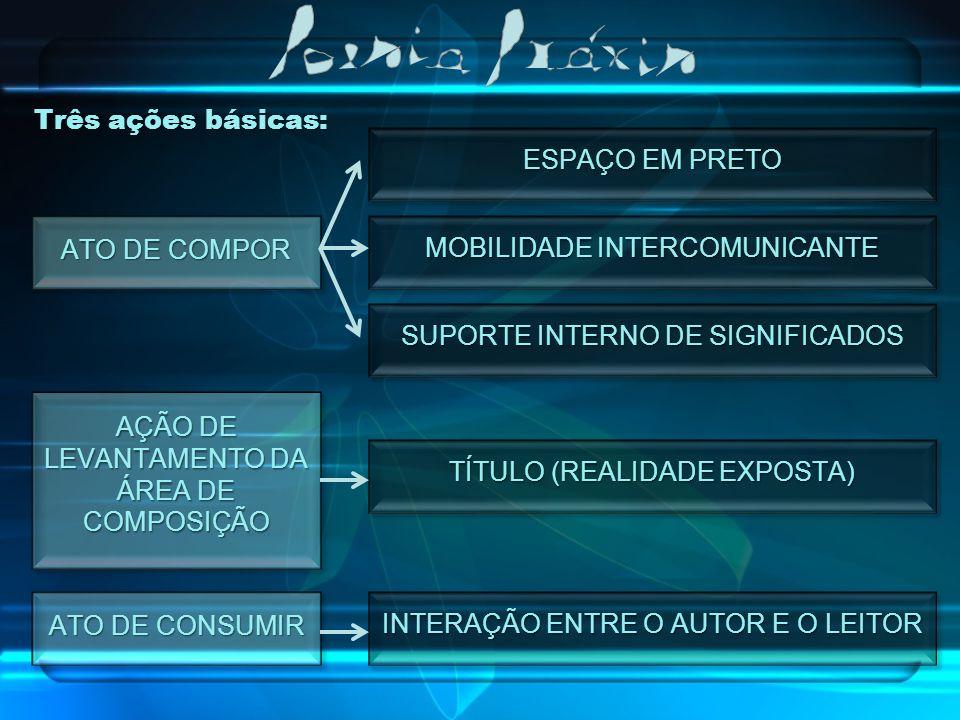 Três ações básicas: AÇÃO DE LEVANTAMENTO DA ÁREA DE COMPOSIÇÃO ATO DE CONSUMIR ATO DE COMPOR ESPAÇO EM PRETO MOBILIDADE INTERCOMUNICANTE SUPORTE INTER