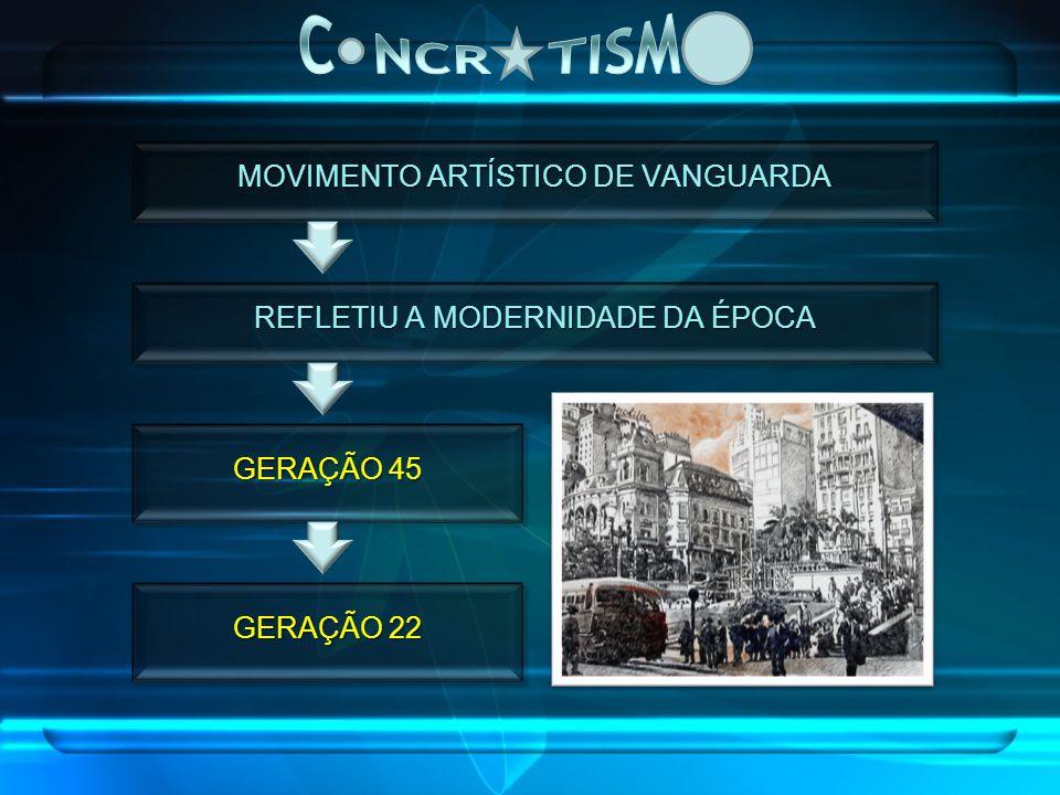 MOVIMENTO ARTÍSTICO DE VANGUARDA REFLETIU A MODERNIDADE DA ÉPOCA GERAÇÃO 45 GERAÇÃO 22