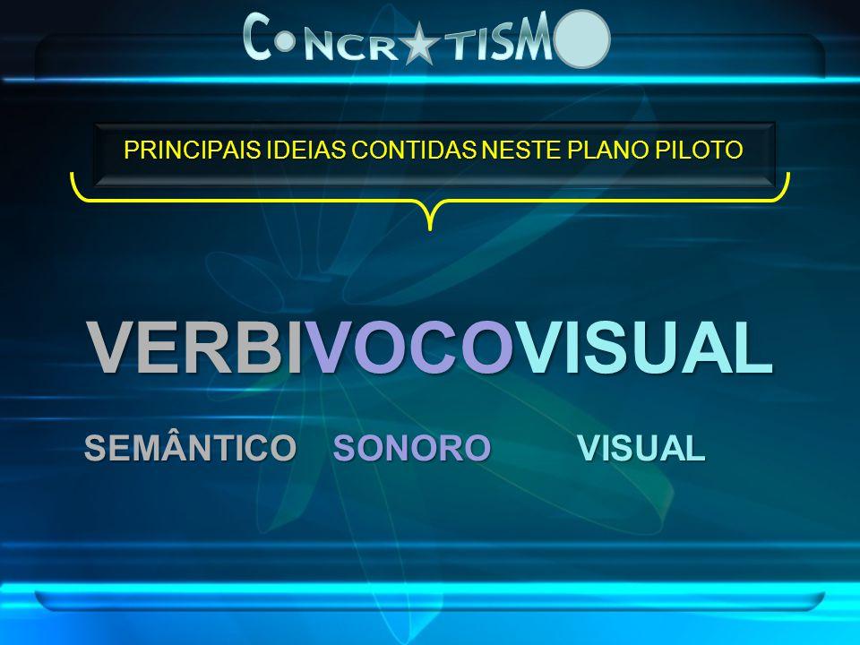 PRINCIPAIS IDEIAS CONTIDAS NESTE PLANO PILOTO VERBIVOCOVISUAL SEMÂNTICOSONOROVISUAL
