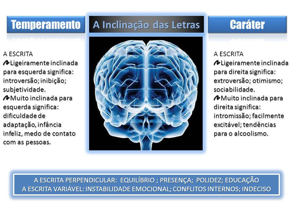 A Inclinação das Letras A ESCRITA Ligeiramente inclinada para esquerda significa: introversão; inibição; subjetividade. Muito inclinada para esquerda