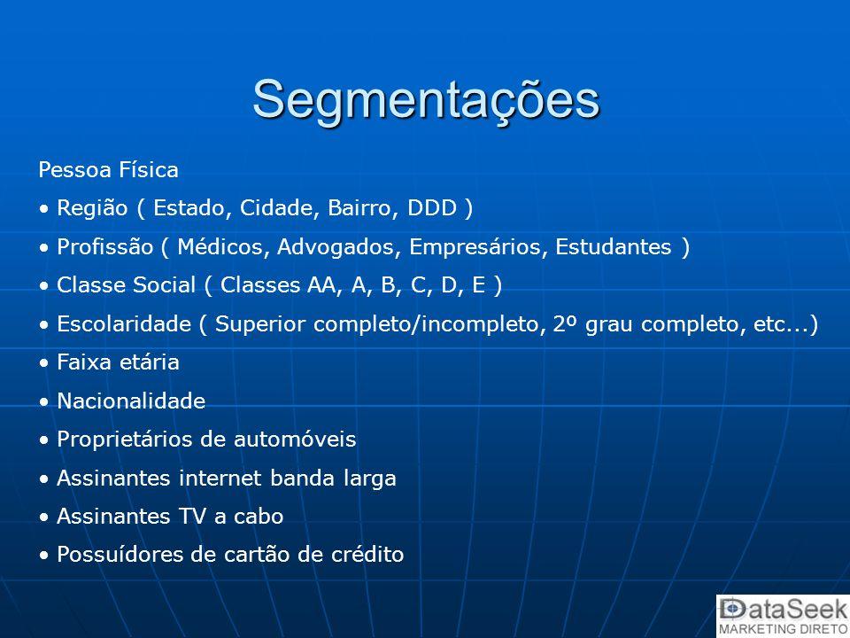 Segmentações Pessoa Física • Região ( Estado, Cidade, Bairro, DDD ) • Profissão ( Médicos, Advogados, Empresários, Estudantes ) • Classe Social ( Clas