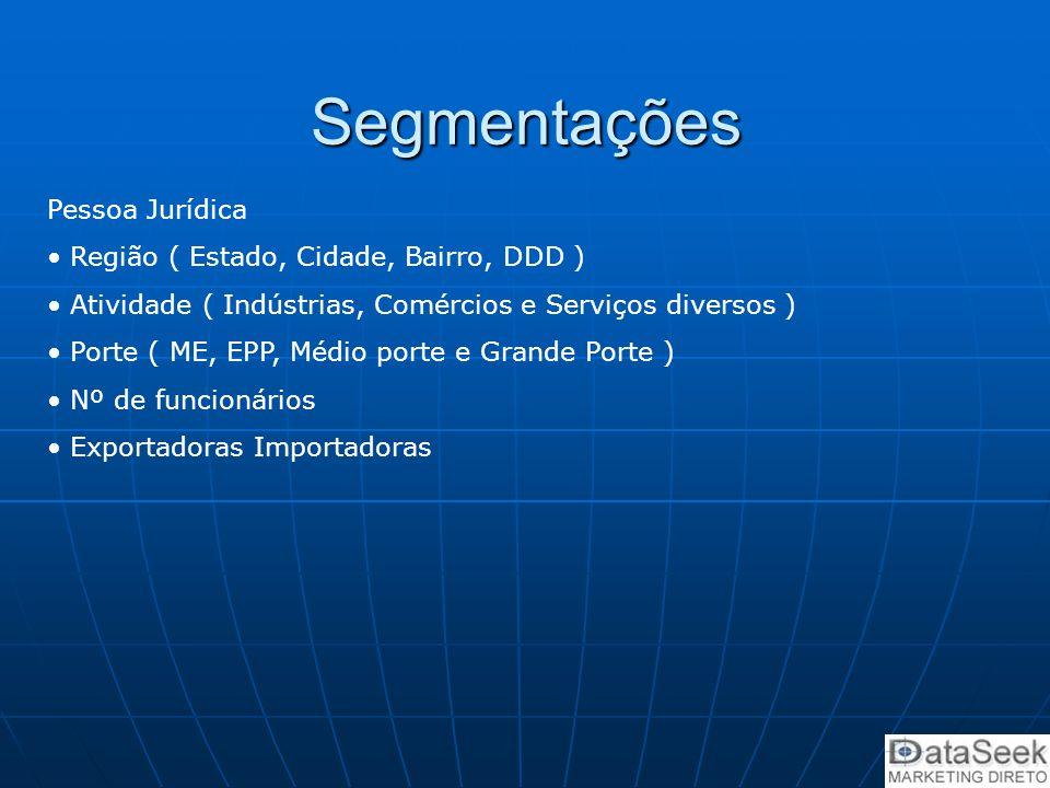 Segmentações Pessoa Jurídica • Região ( Estado, Cidade, Bairro, DDD ) • Atividade ( Indústrias, Comércios e Serviços diversos ) • Porte ( ME, EPP, Méd