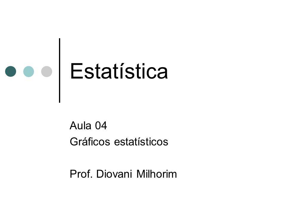 Estatística Aula 04 Gráficos estatísticos Prof. Diovani Milhorim